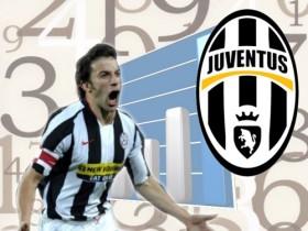 Del Piero: Thẻ đỏ với Claudio Marchisio là không công bằng