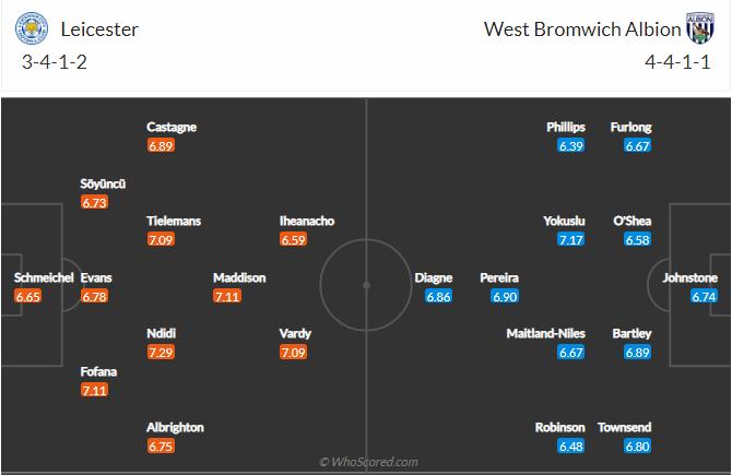 Xem trực tiếp Leicester City vs West Brom ở đâu?