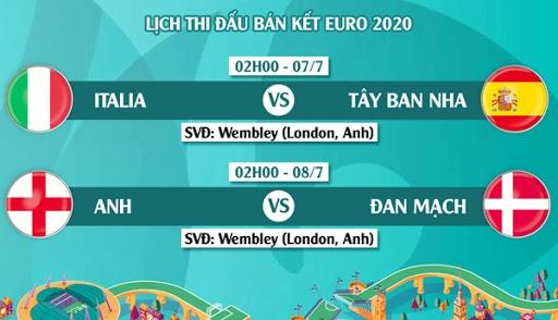 Lịch thi đấu Bán kết Euro 2020