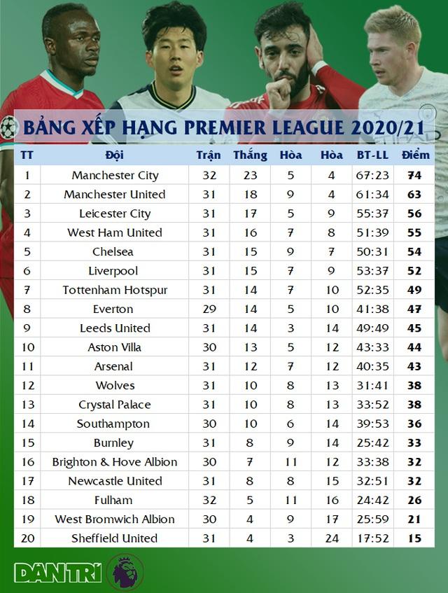 Tottenham 1-3 Man Utd: Màn lội ngược dòng phục hận tuyệt vời - 3