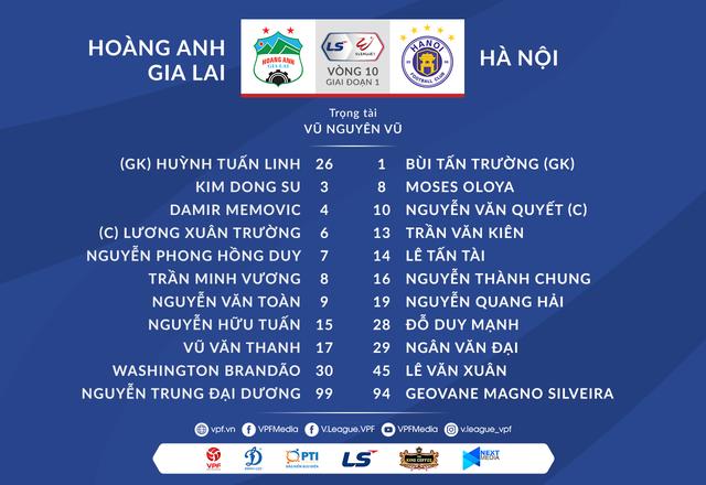 HA Gia Lai 1-0 Hà Nội: Siêu phẩm sút xa của Xuân Trường - 21