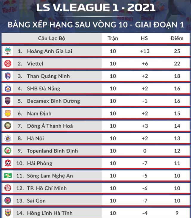 Báo Thái Lan: V-League lên cơn sốt vì HLV Kiatisuk, nhưng đáng tiền! - 4