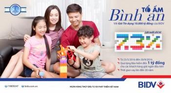BIDV triển khai gói tín dụng 10.000 tỉ đồng cho nhu cầu nhà ở