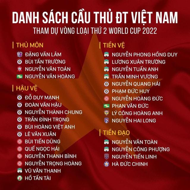 Truyền thông Thái Lan thừa nhận đội tuyển Việt Nam là số một Đông Nam Á - 3