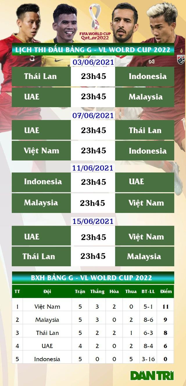 HLV Park Hang Seo: Đội tuyển Việt Nam đã bị lộ bài - 4