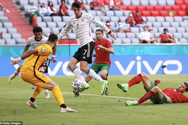 Cách xác định tấm vé đi tiếp của đội xếp thứ 3 vòng bảng Euro 2020 thế nào? - 1