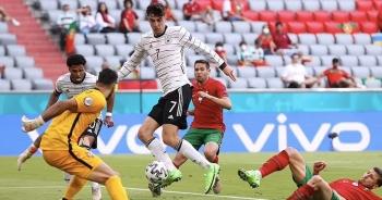 Cách xác định tấm vé đi tiếp của đội xếp thứ 3 vòng bảng Euro 2020 thế nào?
