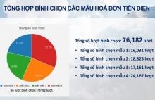 ket qua chuong trinh binh chon mau hoa don tien dien