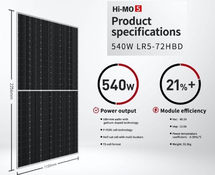 """LONGi ra mắt """"Bản Mô tả kĩ thuật"""" mô-đun công suất lớn thế hệ mới Hi-MO5"""