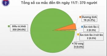 them mot ca duong tinh sars cov 2 viet nam ghi nhan 370 truong hop