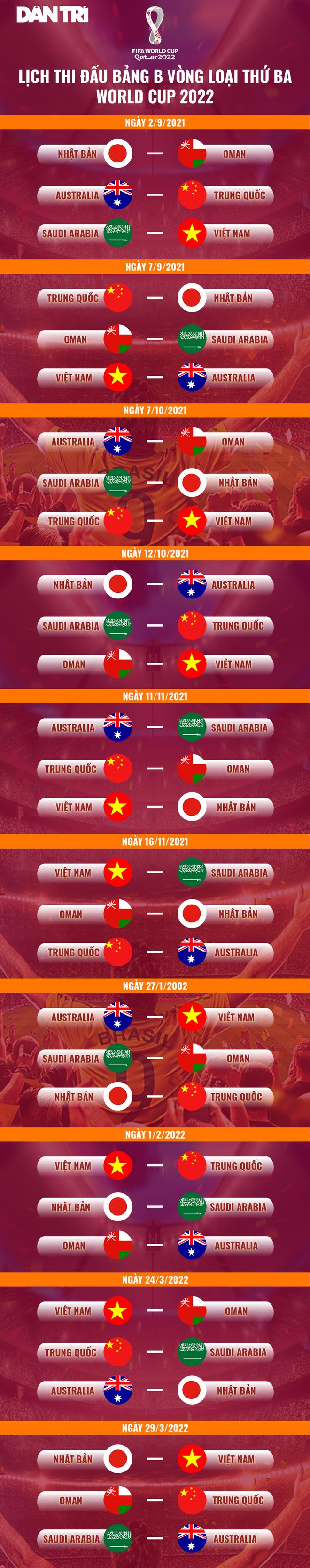 Báo Trung Quốc tuyên bố đội tuyển Việt Nam đừng mơ chiến thắng - 3