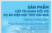 vietinbank dong hanh cung doanh nghiep trong cac du an dien mat troi mai nha