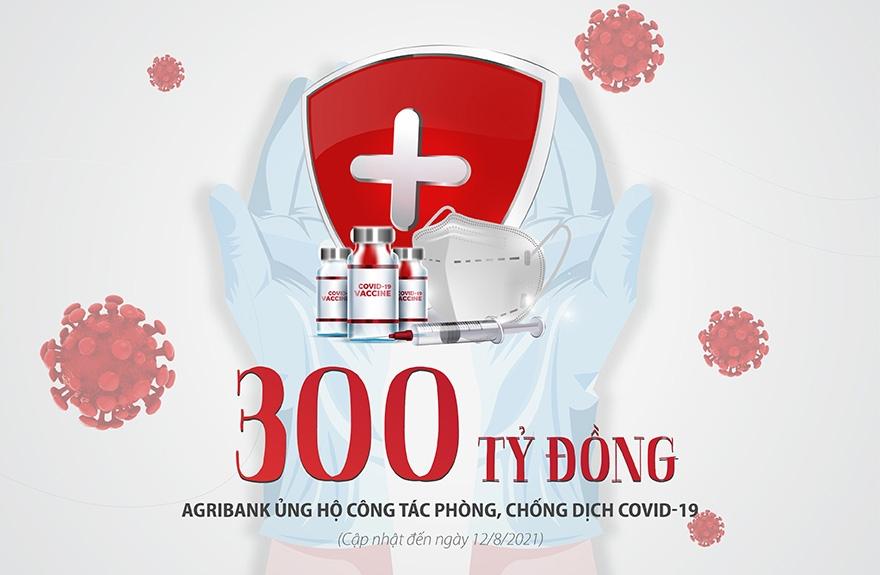 Agribank ủng hộ 300 tỷ đồng cho các hoạt động phòng, chống dịch Covid-19