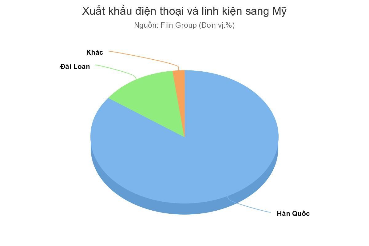 doanh nghiep viet khong thang trong thuong chien nhu du bao