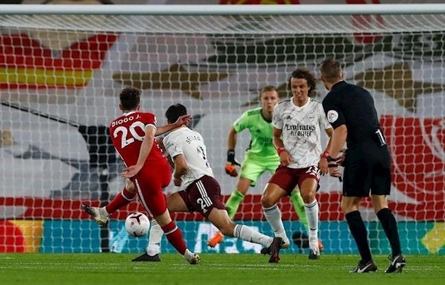 Link xem trực tiếp Liverpool vs Arsenal (Cup Liên đoàn Anh), 1h45 ngày 2/10
