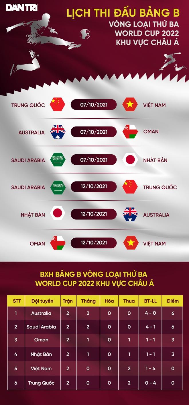 Báo Nhật: Các trận trên sân nhà của tuyển Việt Nam sẽ dời sang Trung Đông - 3