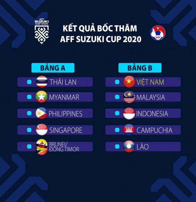 Vượt qua Thái Lan, Singapore đăng cai AFF Cup 2020 - 2