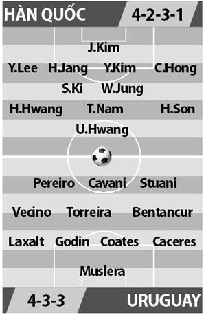 link xem truc tiep bong da han quoc vs uruguay 18h ngay 1210