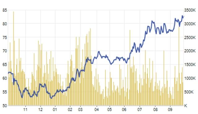 """Mai Phương Thuý lại """"giàu to"""" vì cổ phiếu Vietcombank liên tục """"phá đỉnh""""!"""