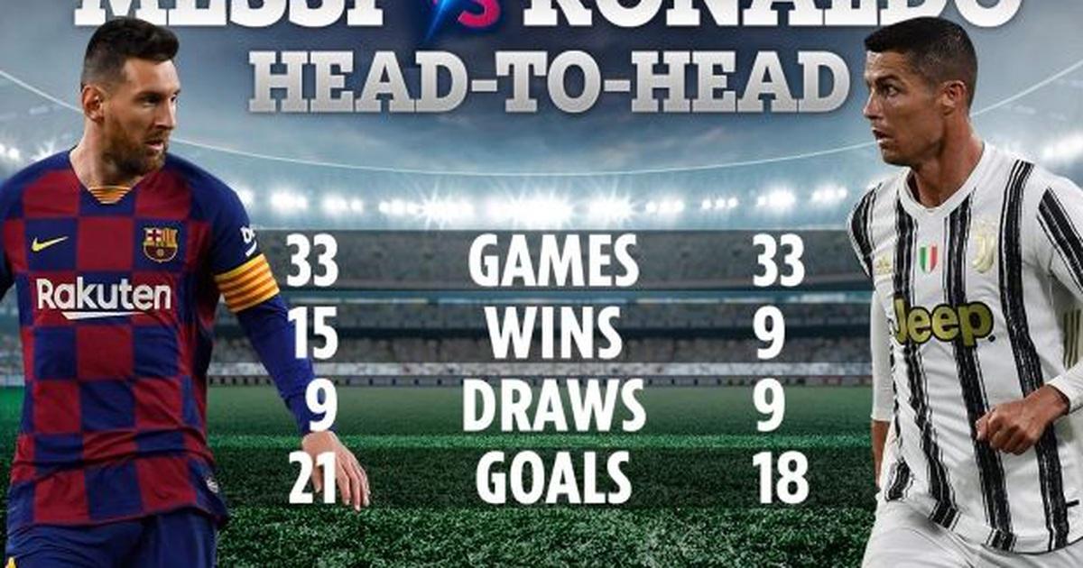 C.Ronaldo lỡ cuộc tái ngộ Messi ở trận đại chiến với Barcelona