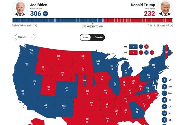Michigan xác nhận chiến thắng của ông Biden - 2