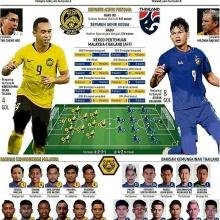 truc tiep bong da malaysia 0 0 thai lan doi khach choi thuc dung chu nha bat luc