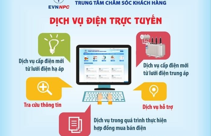 dich vu dien truc tuyen cua evnnpc khach hang huong loi