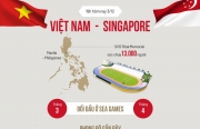 viet nam singapore khang dinh vi the