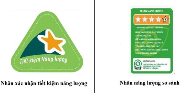 dieu hoa nhiet do thu pham chinh khien hoa don tien dien tang cao