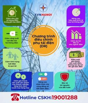 Hơn 50% khách hàng trọng điểm của EVN HANOI đăng ký tham gia điều chỉnh phụ tải điện