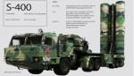 [Chùm ảnh] Siêu tên lửa S-400 Nga bán cho Trung Quốc mạnh thế nào?
