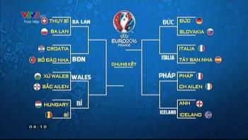 4 cặp đấu nảy lửa vòng tứ kết EURO 2016